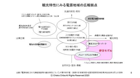 【伊方観光モデル】電源地域の観光拠点づくり_千葉千枝子2.jpg